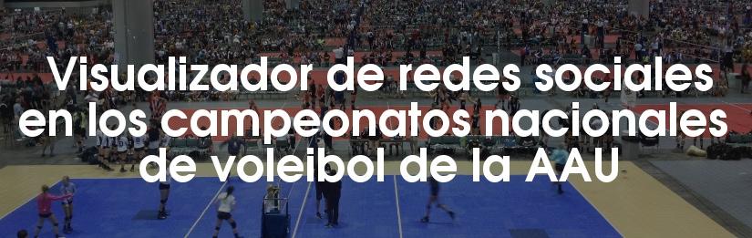 Visualizador de redes sociales en los campeonatos nacionales de voleibol de la AAU