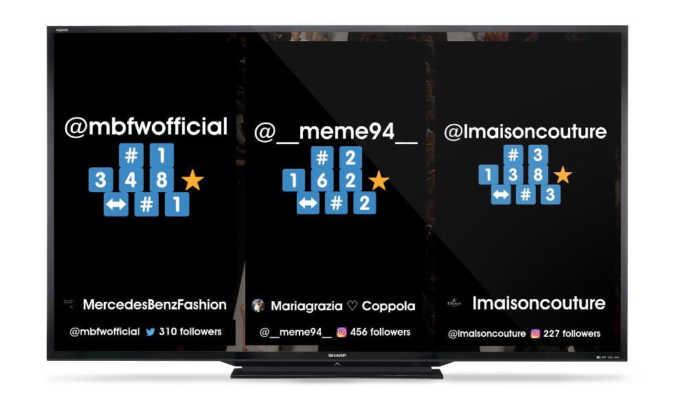Gamified social media wall